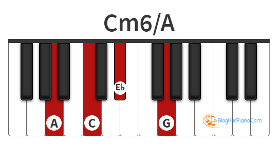 Hp M Cm6 Cm6 Chord Piano C Minor Sixth Chord C Minor 6th