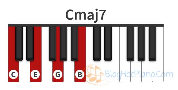 Hp M Cmaj7 Piano Cmaj7 Chord Piano Cmaj7 L G C Major