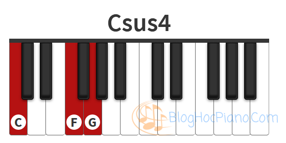 Hp M Csus4 Csus4 Piano Chord C Suspended 4th Chord Piano