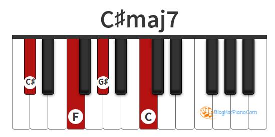 Hp M Thng Trng C Major7 C Major 7 Chord Piano C Major