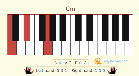Hợp âm cm piano | hợp âm cm organ | C minor chord piano | c minor