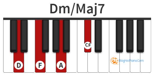 Hp M R Th 7 Trng Dmmaj7 Piano Chord Dm Maj7 Chord D
