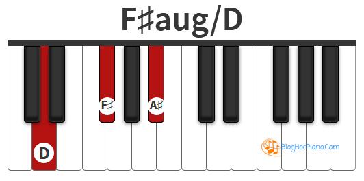 Trên bàn phím Piano chúng tôi quy chiếu C## = D để bạn dễ dàng hình dung và thực hành tốt hơn!