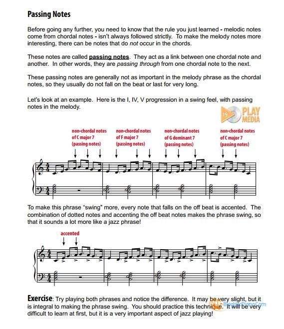 Learn Piano Chords Pdf