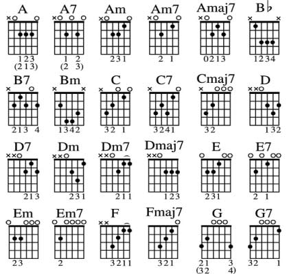 24-hop-am-guitar-pho-bien-nhat