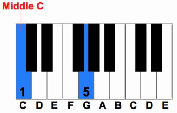 hop am piano