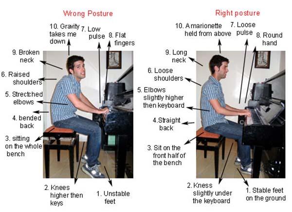 cách học đàn piano nhanh nhất 3