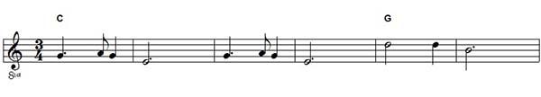 cách học đàn piano nhanh nhất 7