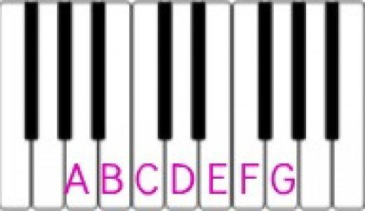 dạy học đàn piano cho trẻ em 2