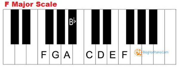 hướng dẫn học đàn piano cơ bản 7