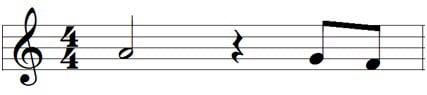 Số chỉ nhịp (Time signature) - Nhạc cụ ACE Music